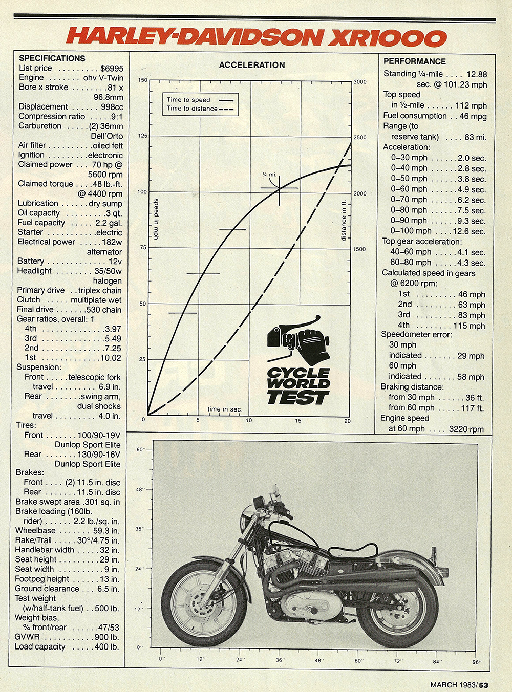 1983 Harley-Davidson XR1000 road test 08.jpg