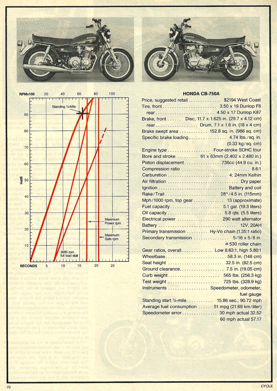 1976 Honda CB750A road test 5.JPG