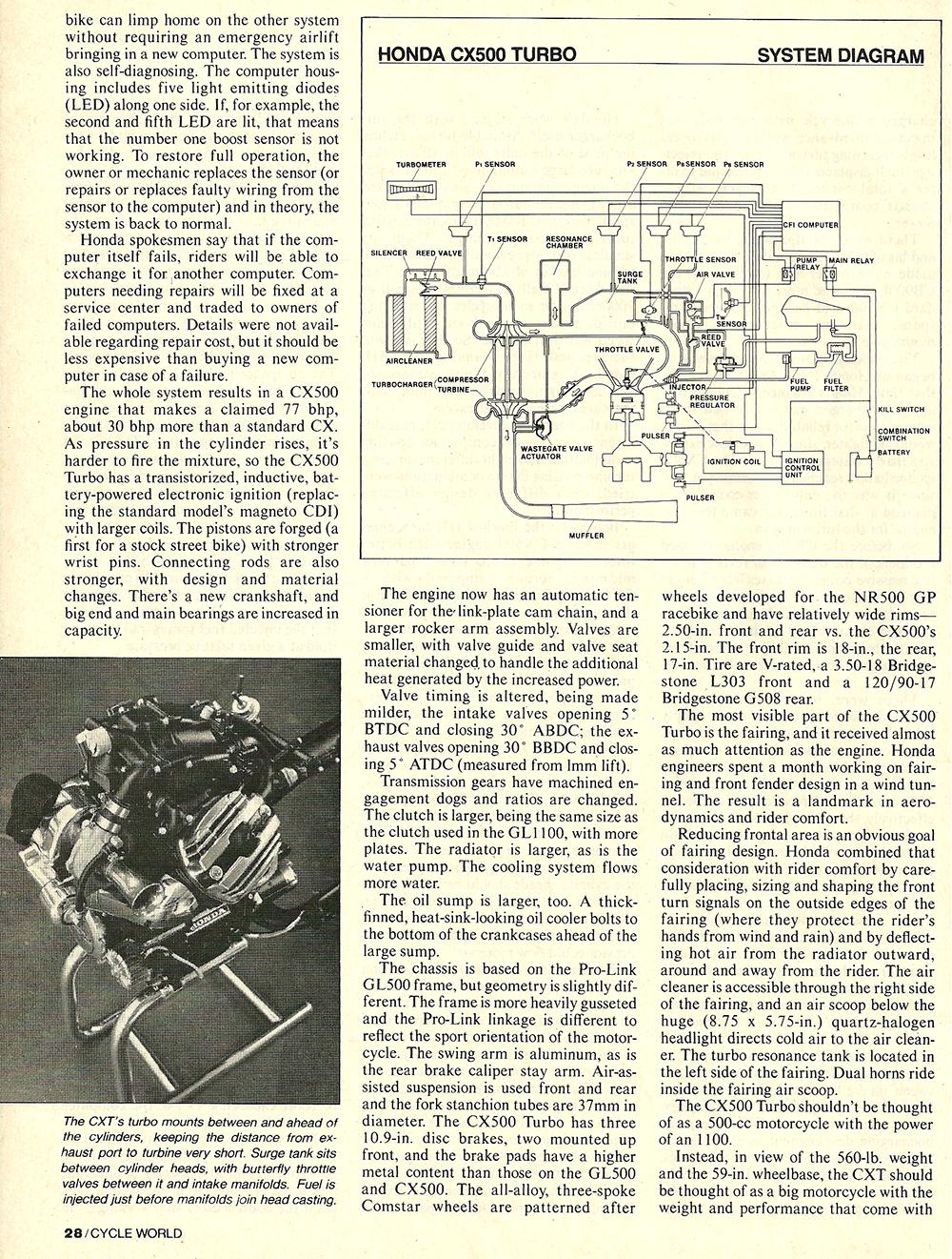 1981 Honda CX500 Turbo road test — Ye Olde Cycle Shoppe
