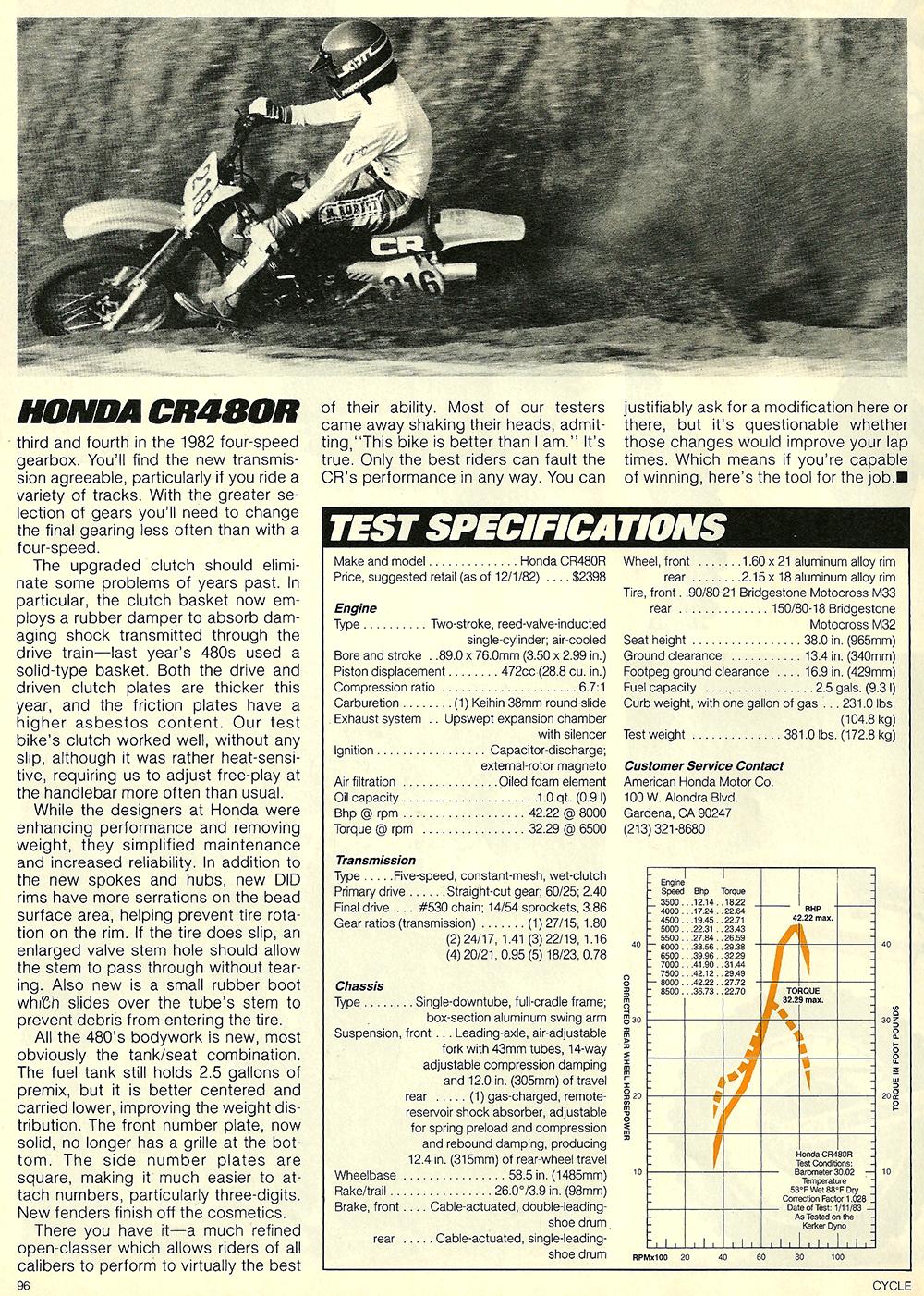 1983 Honda CR480R road test 7.jpg