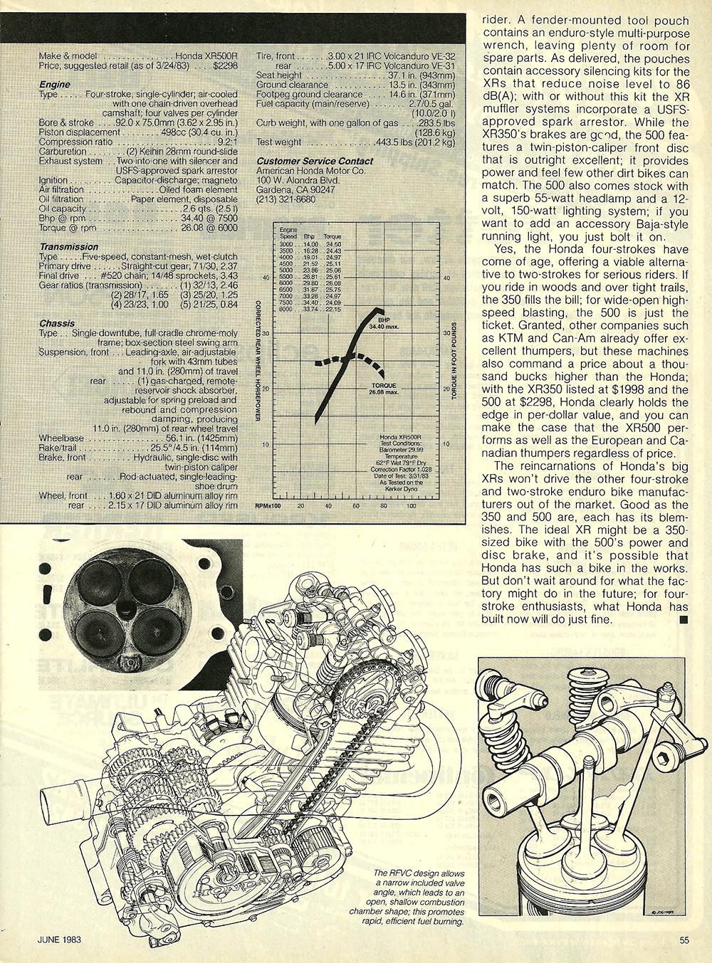 1983 Honda XR350R XR500R road test 8.jpg