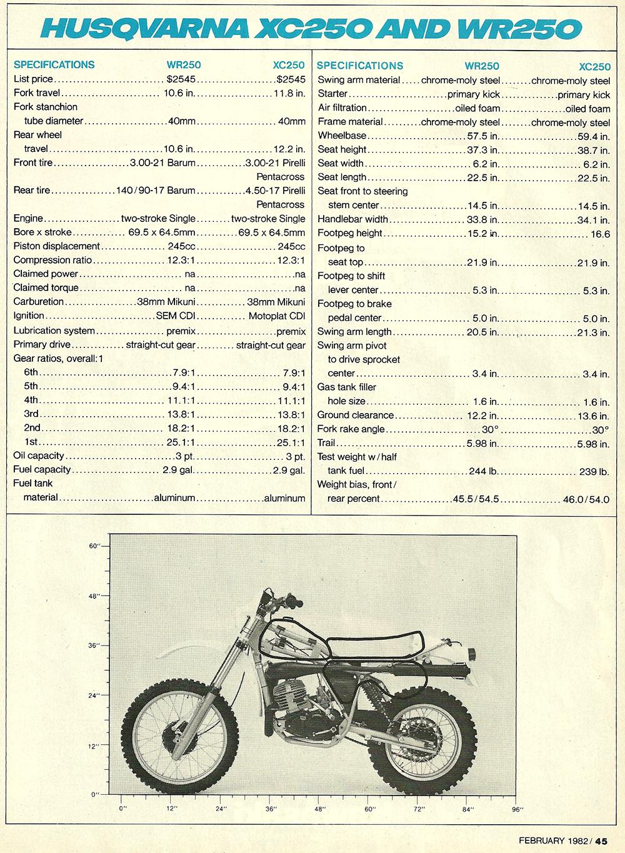 1982 Husqvarna XC250 WR250 road test 8.jpg