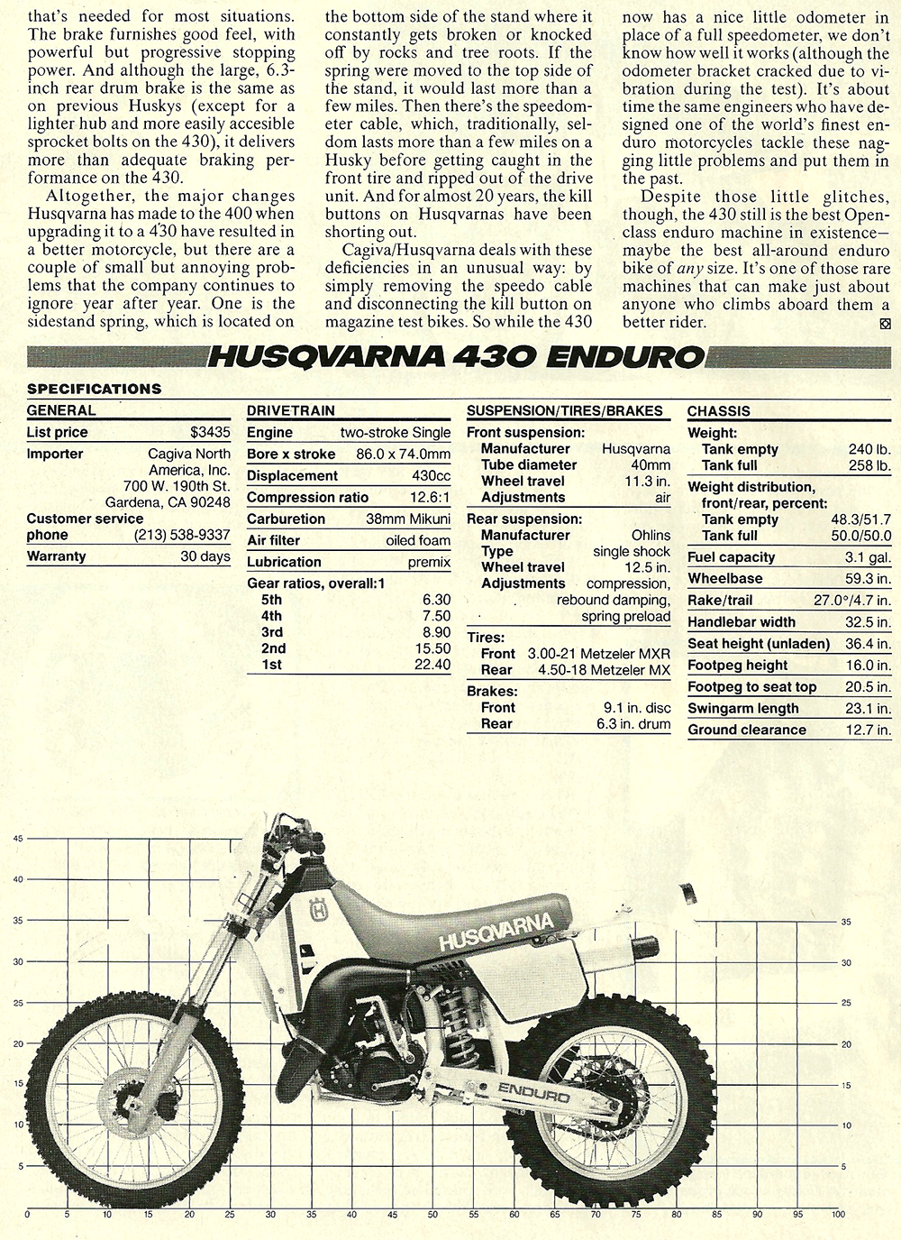 1987 Husqvarna 430 enduro road test 05.jpg