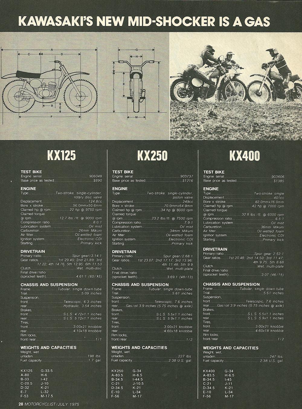 1975 Kawasaki KX 125 250 400 road test 9.jpg