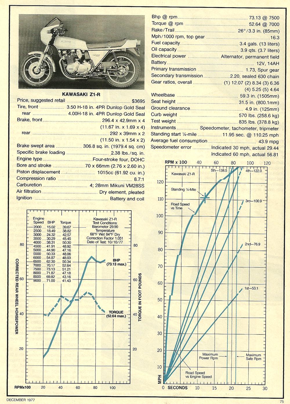 1977 Kawasaki Z1R road test 06.jpg