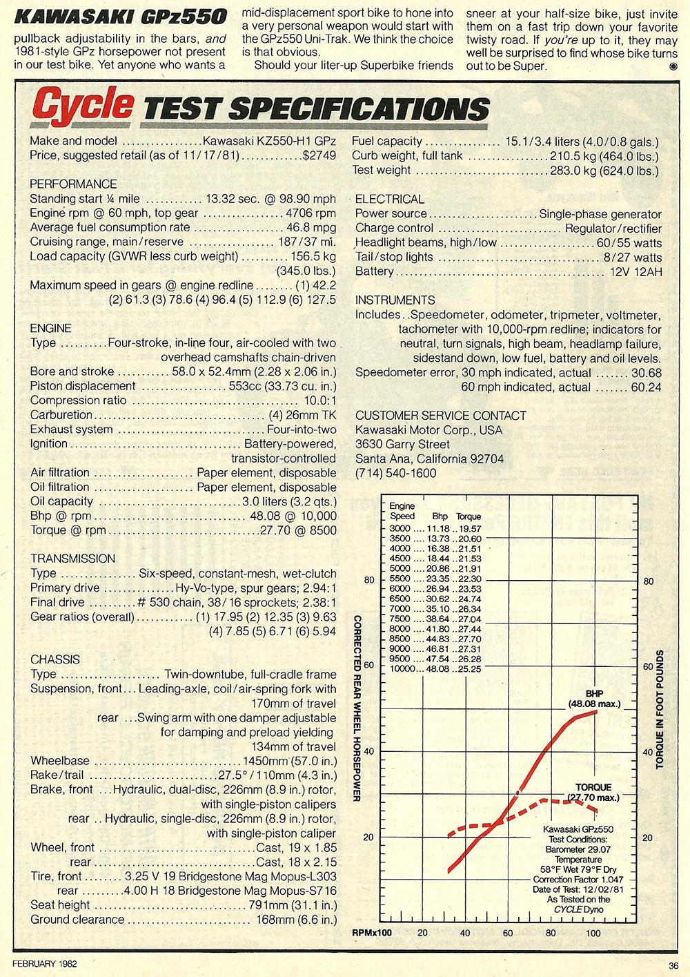 1982 Kawasaki GPz550 road test 08.jpg