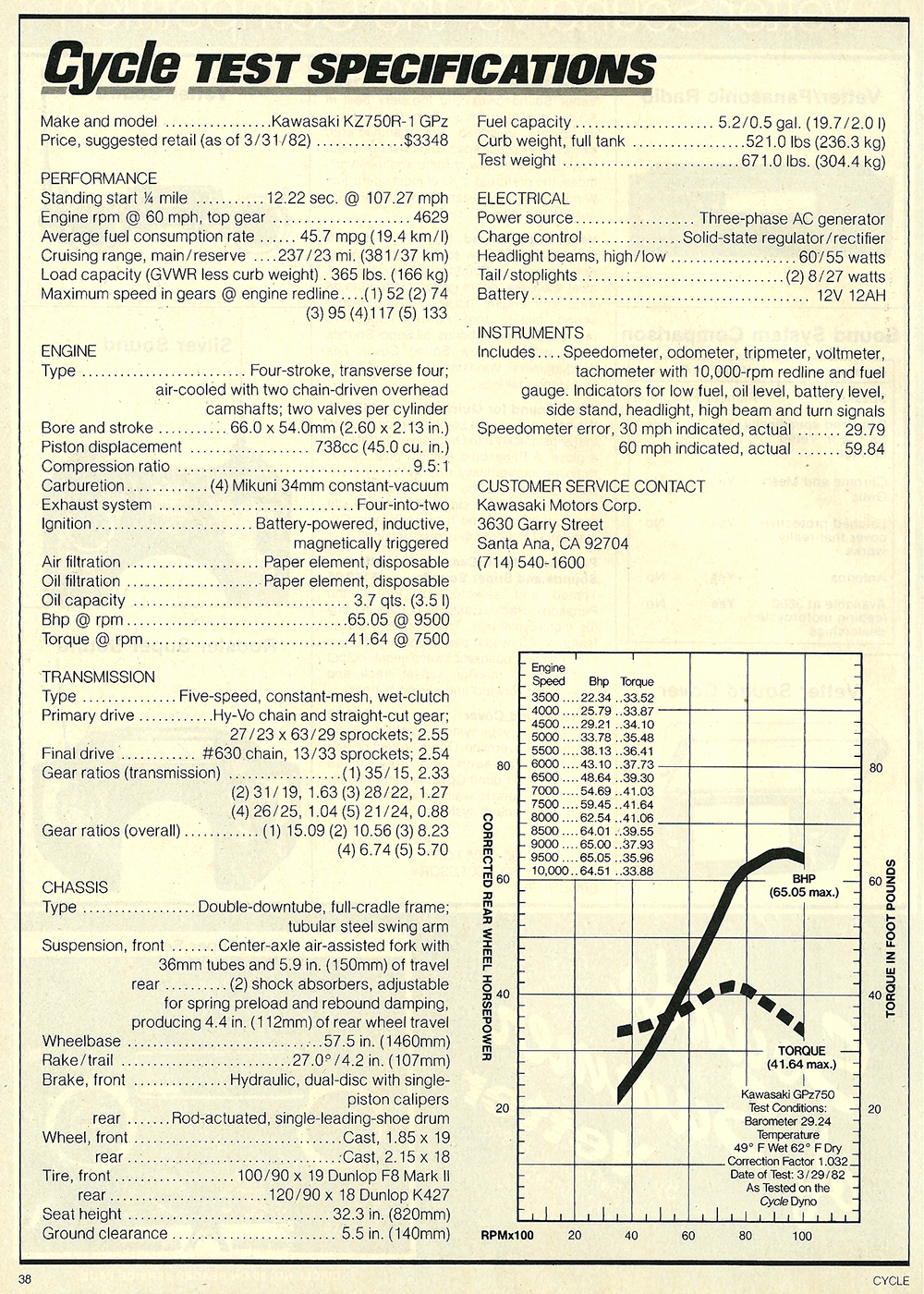 1982 Kawasaki Gpz750 road test 08.jpg