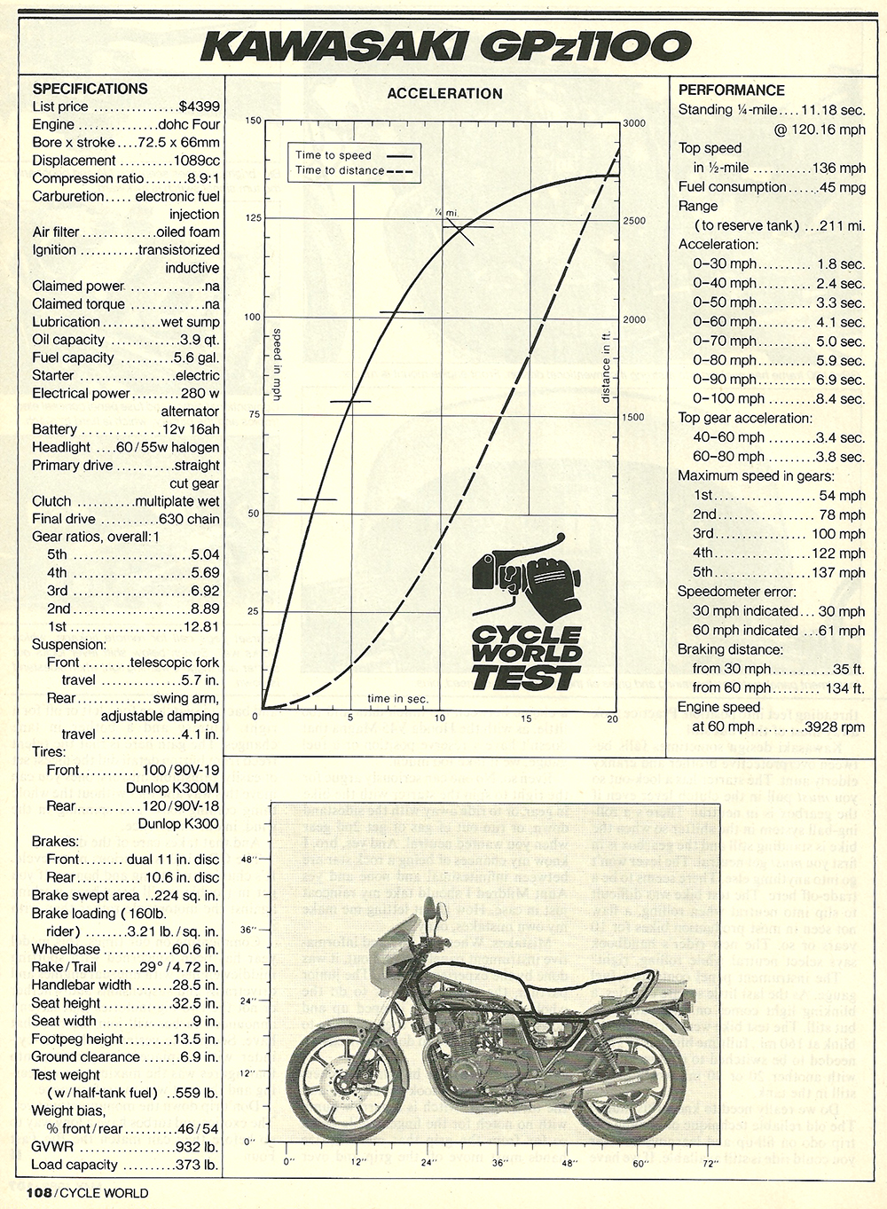 1982 Kawasaki GPz1100 road test 06.jpg