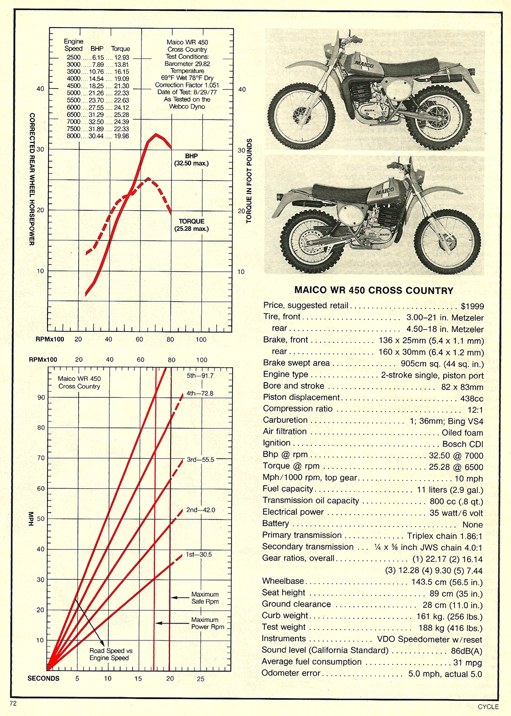 1977 Maico WR450 Cross Country XC road test 5.jpg