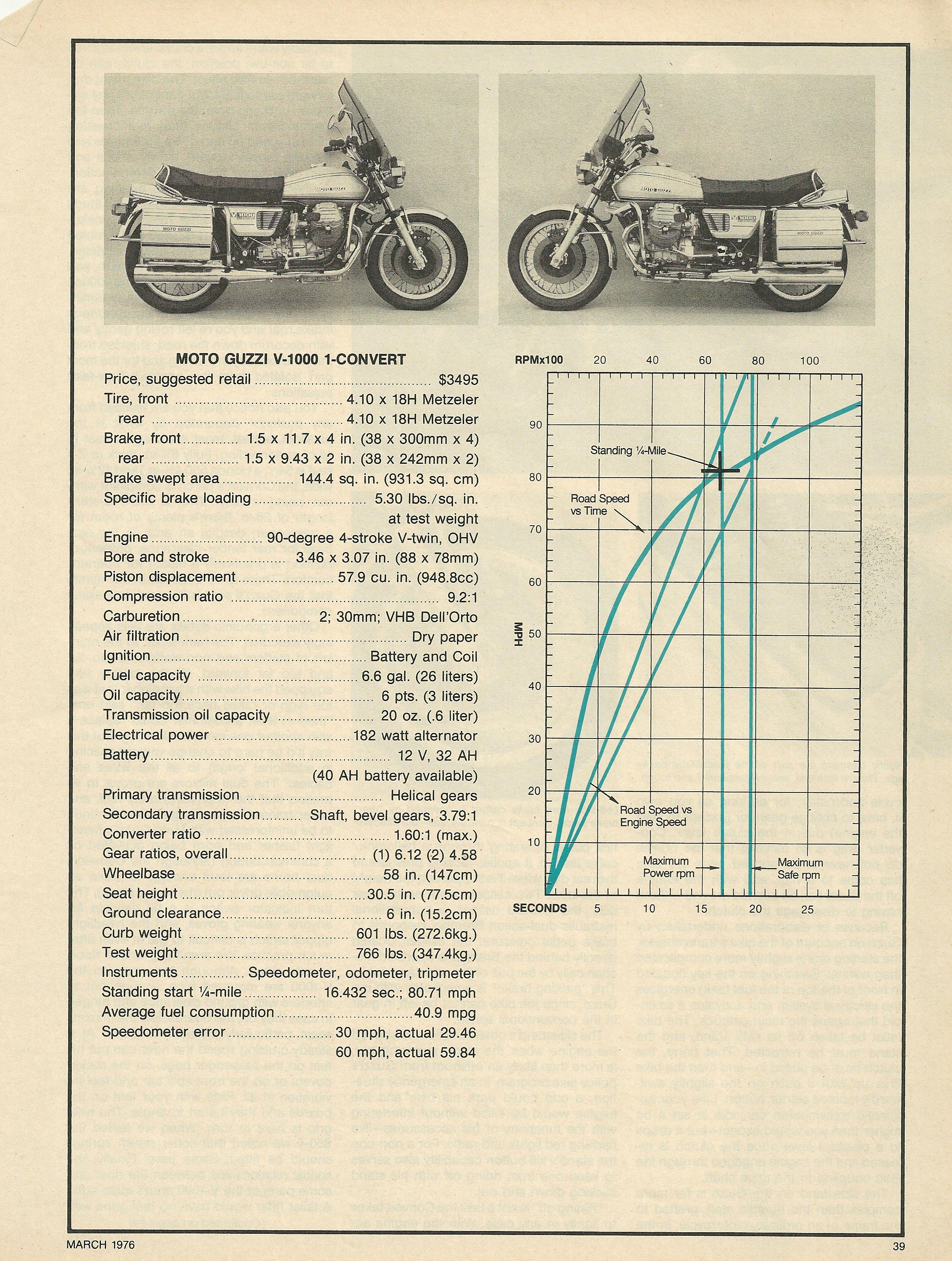 1976 Moto Guzzi V1000 Convert road test 4.JPG
