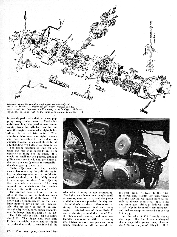 1970 Suzuki A100 road test 5.jpg
