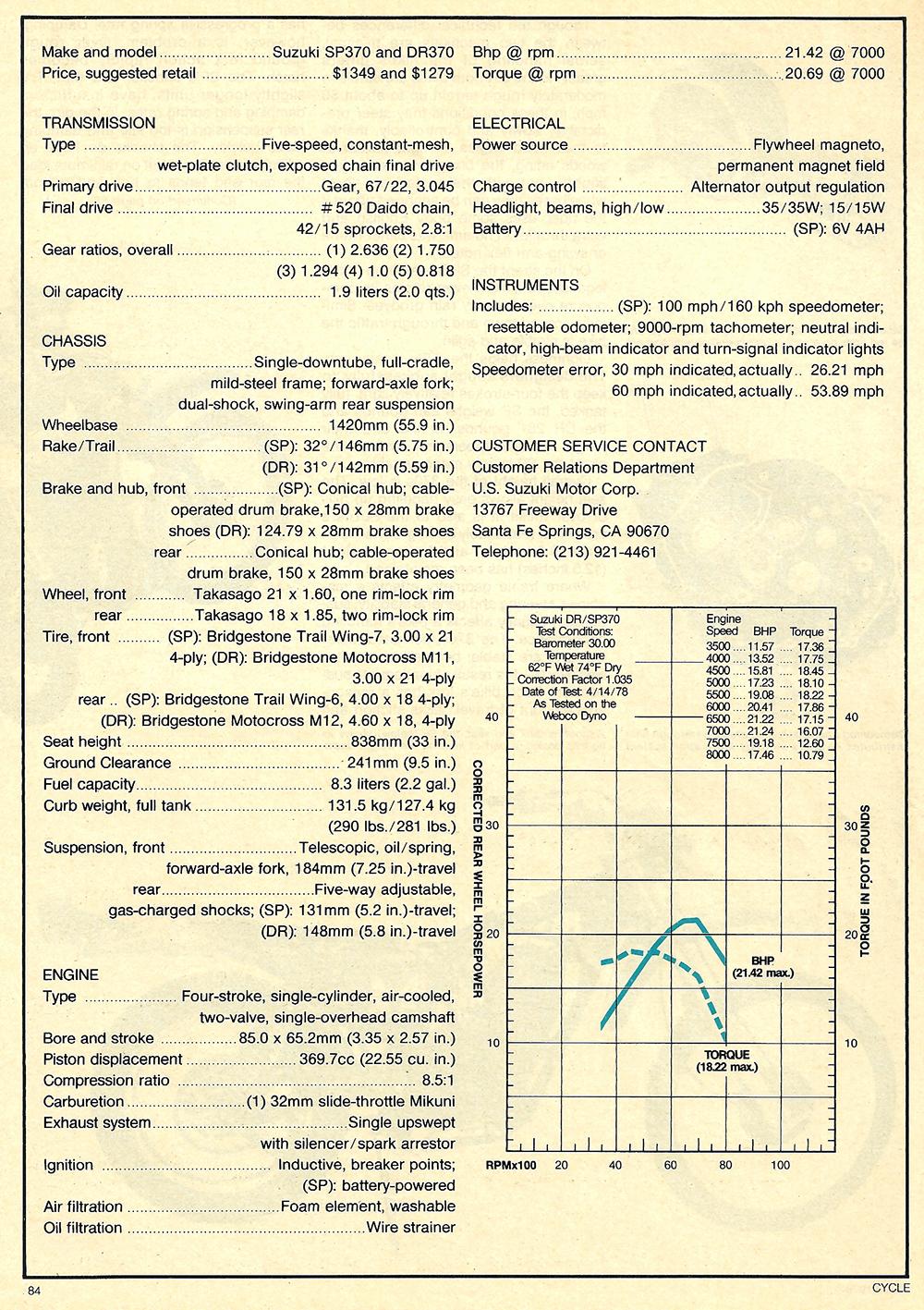 1978 Suzuki DR SP 370 road test 07.jpg