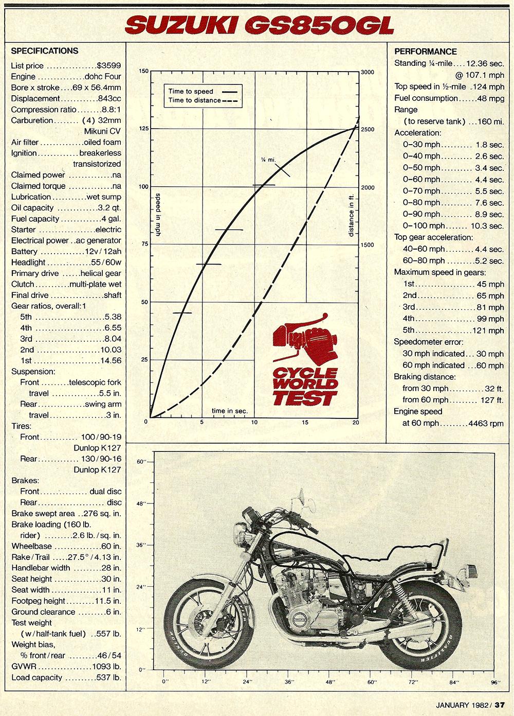 1982 Suzuki GS850GL road test 06.jpg