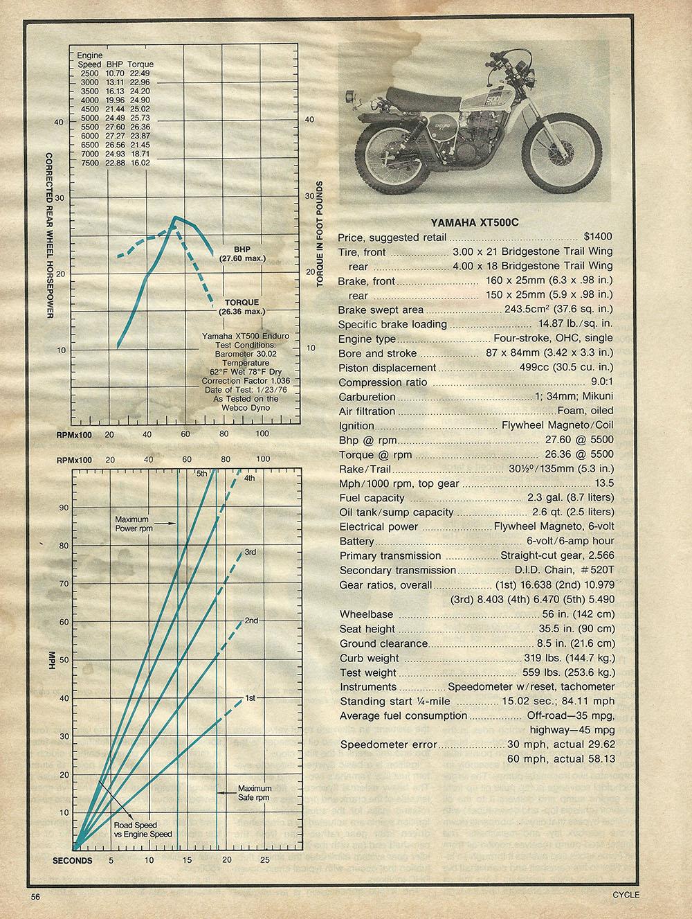 1976 Yamaha XT500C off road test 4.JPG