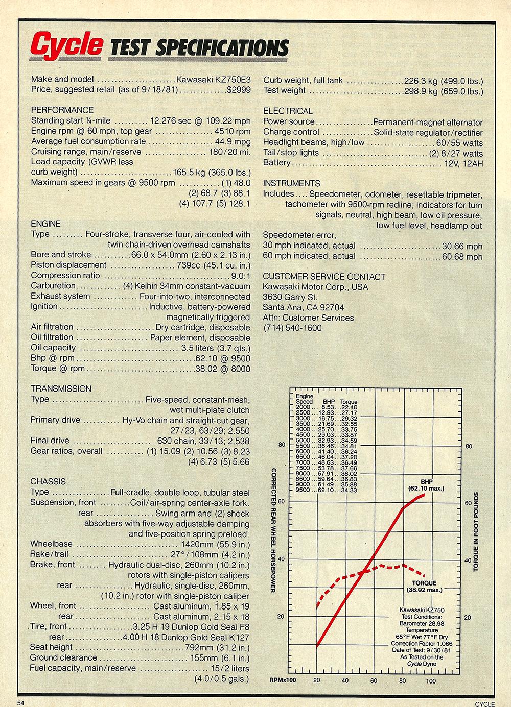 1982 Kawasaki kz750 road test 07.JPG