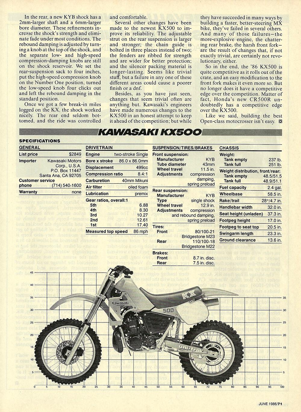 1986 Kawasaki KX500 road test 04.jpg
