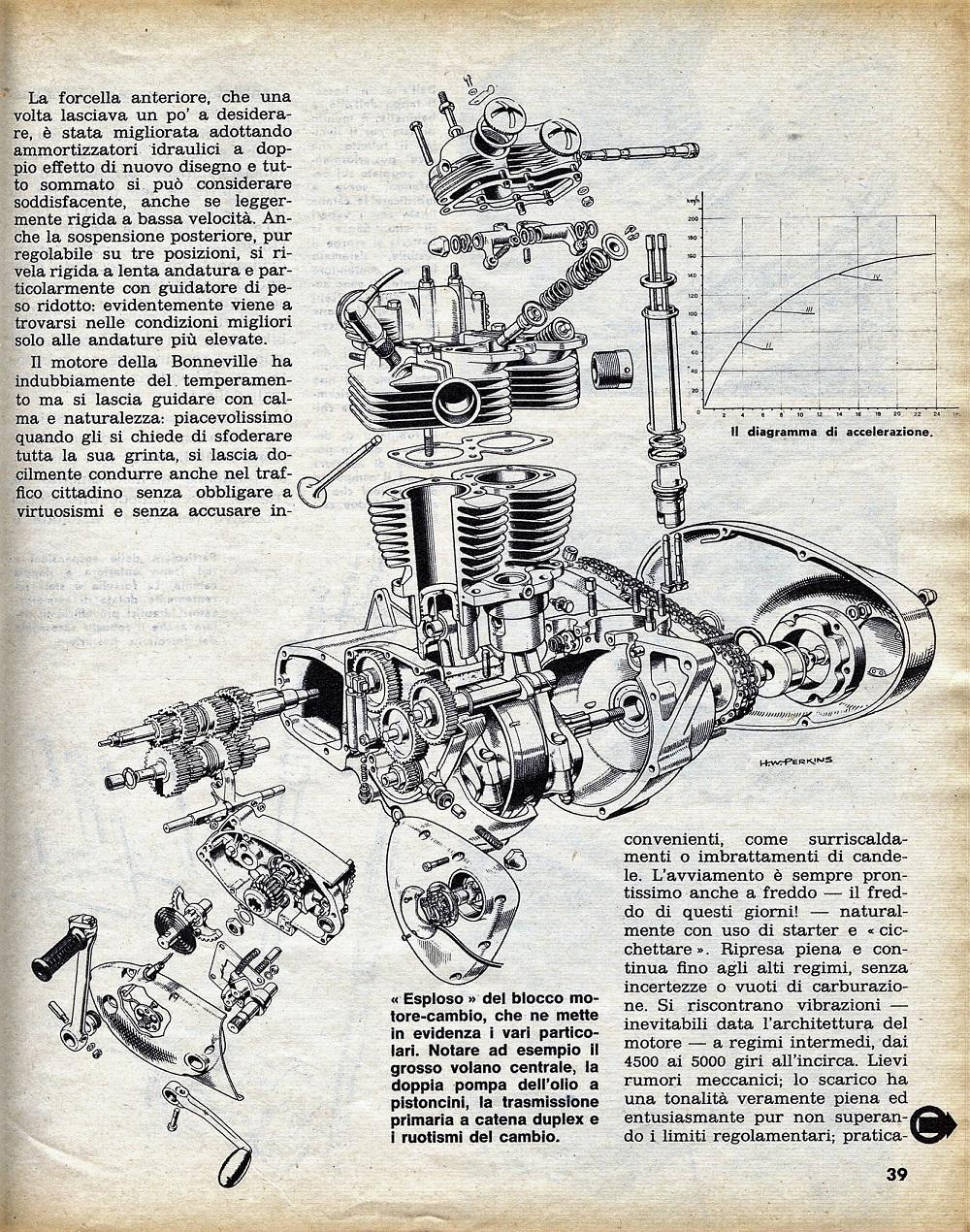1969 Triumph Bonneville road test. 6.jpg
