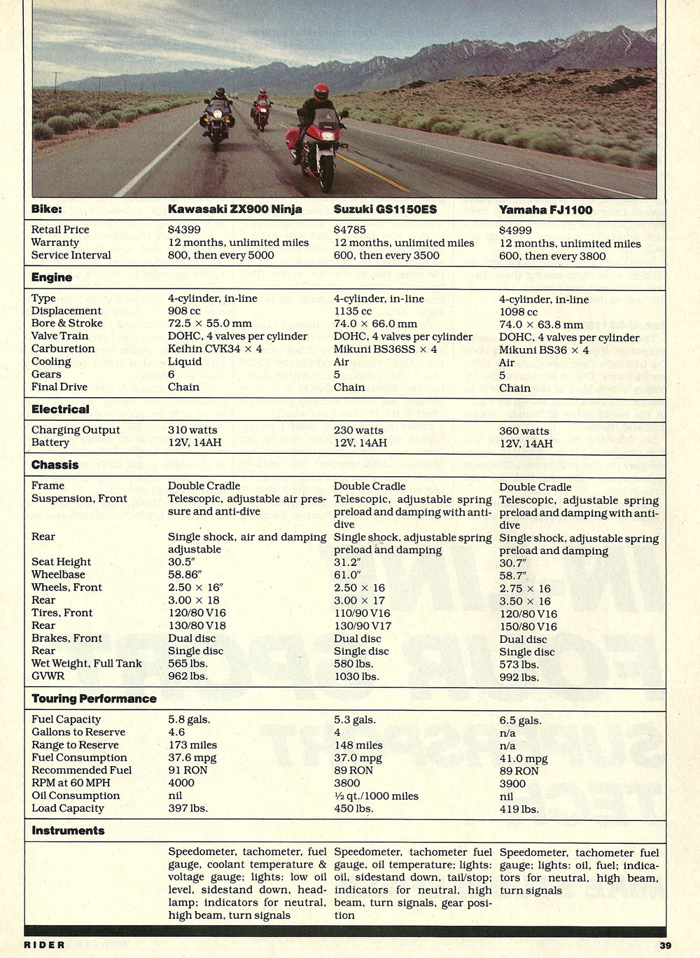 1984 fj1100 zx900 gs1150 road test 06.jpg