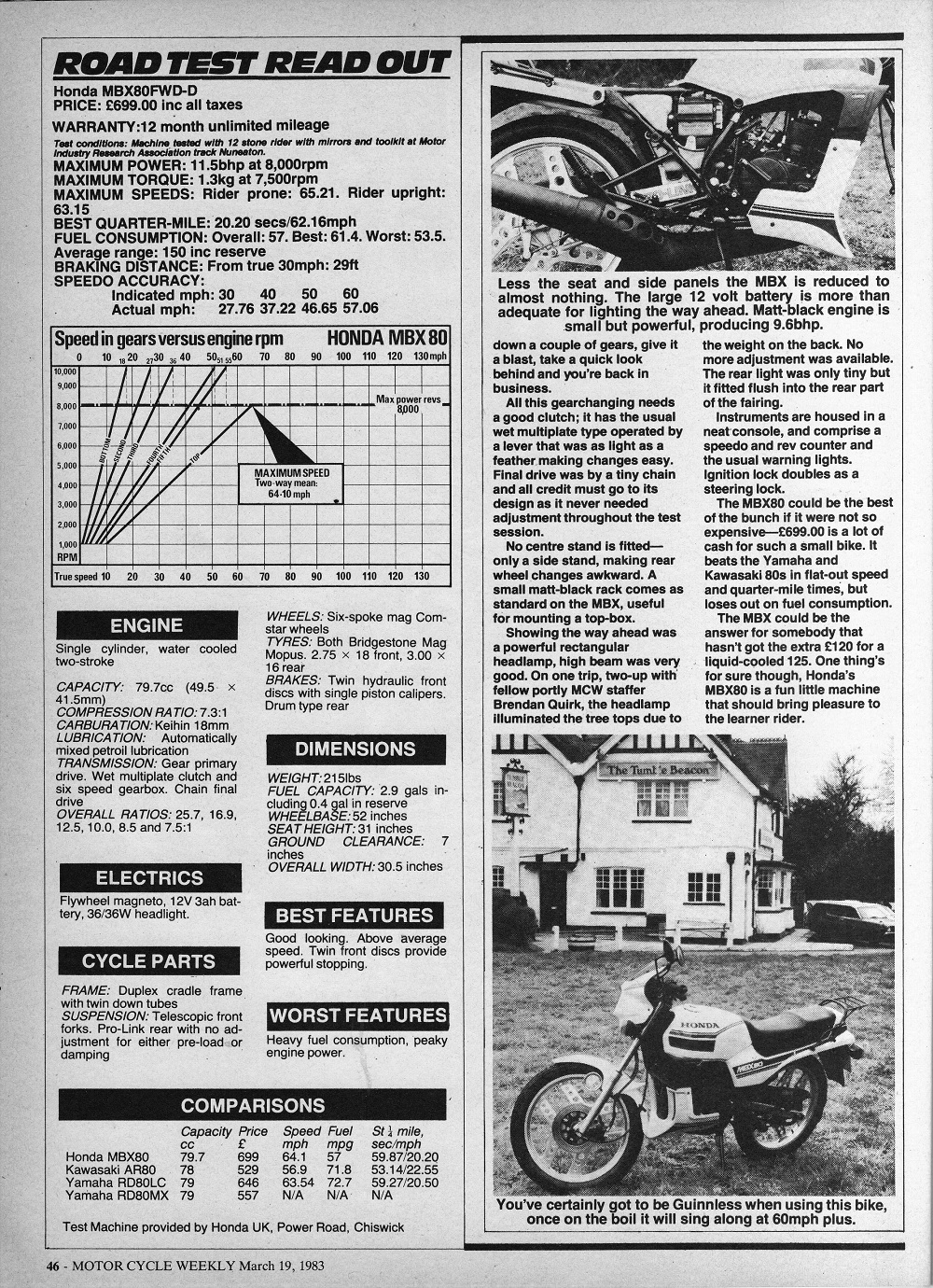 1983 Honda MBX80 road test.3.jpg