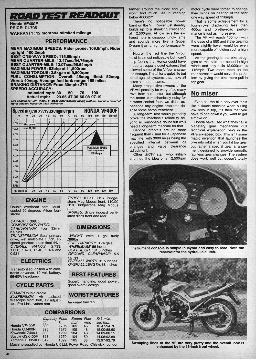 1983 Honda VF400F road test.4.jpg