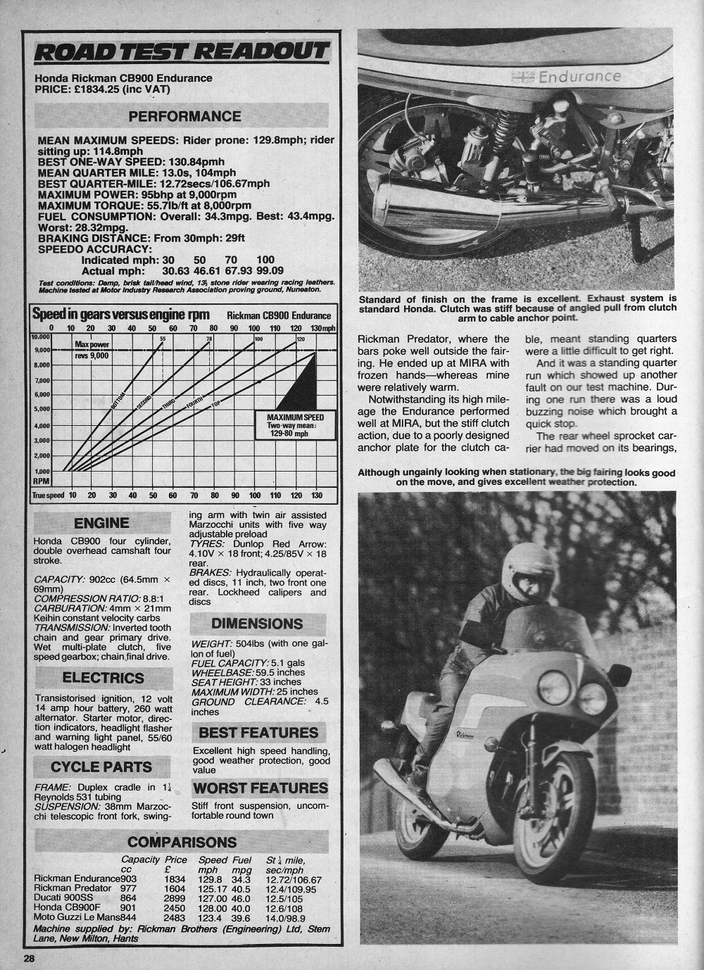 1983 Rickman CB900 Endurance road test.2.jpg