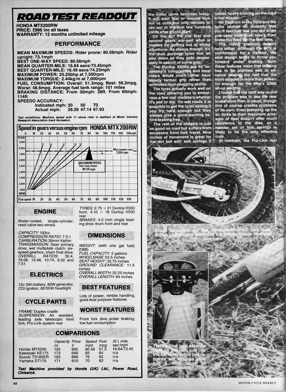 1983 Honda MTX200 road test.3.jpg