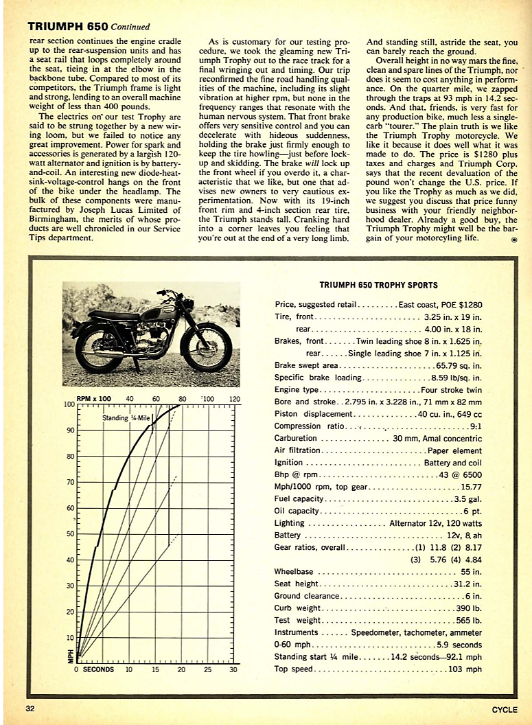 1968 650 Triumph Trophy Sport road test.6.jpg