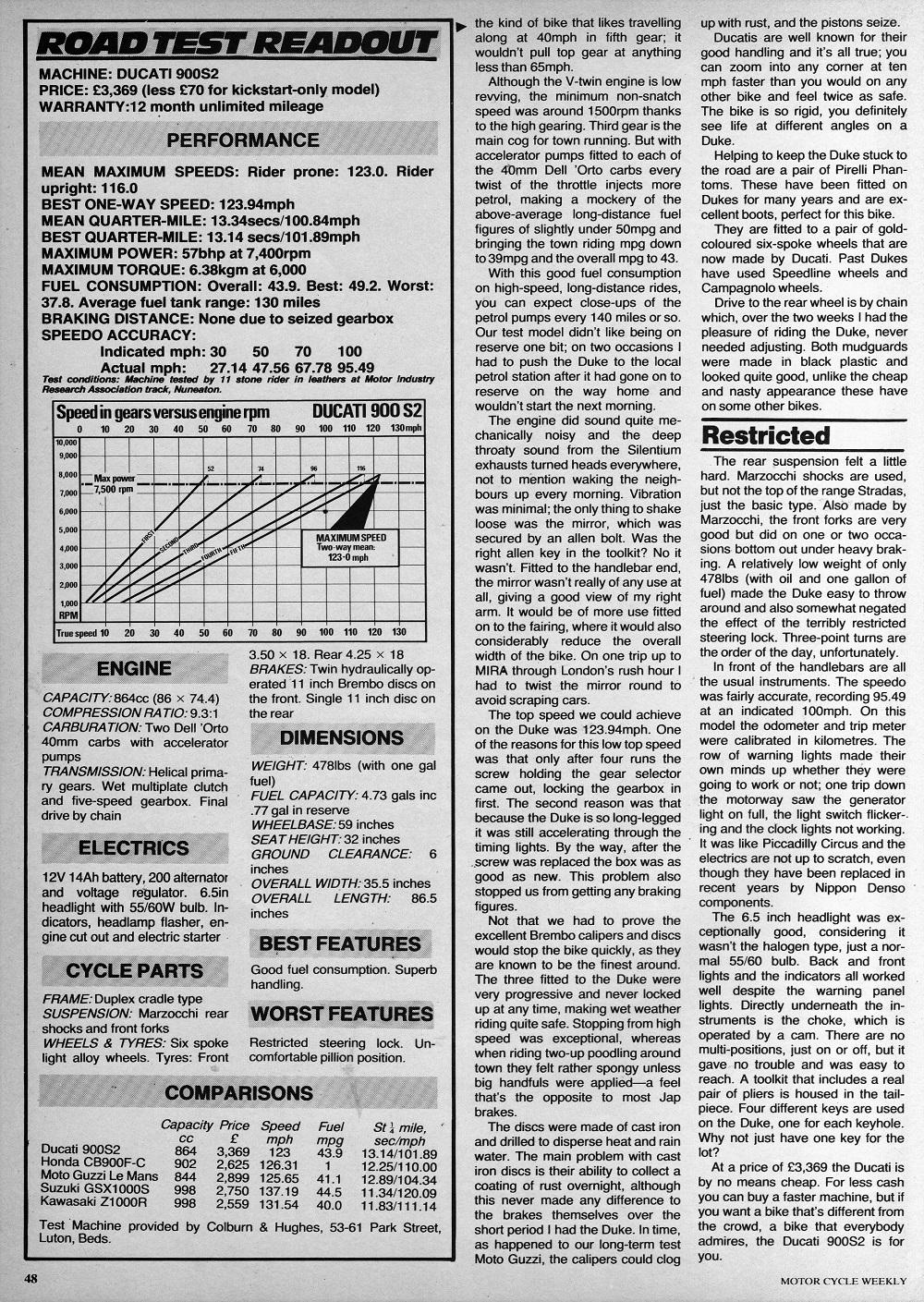 1983 Ducati 900S2 road test.3.jpg