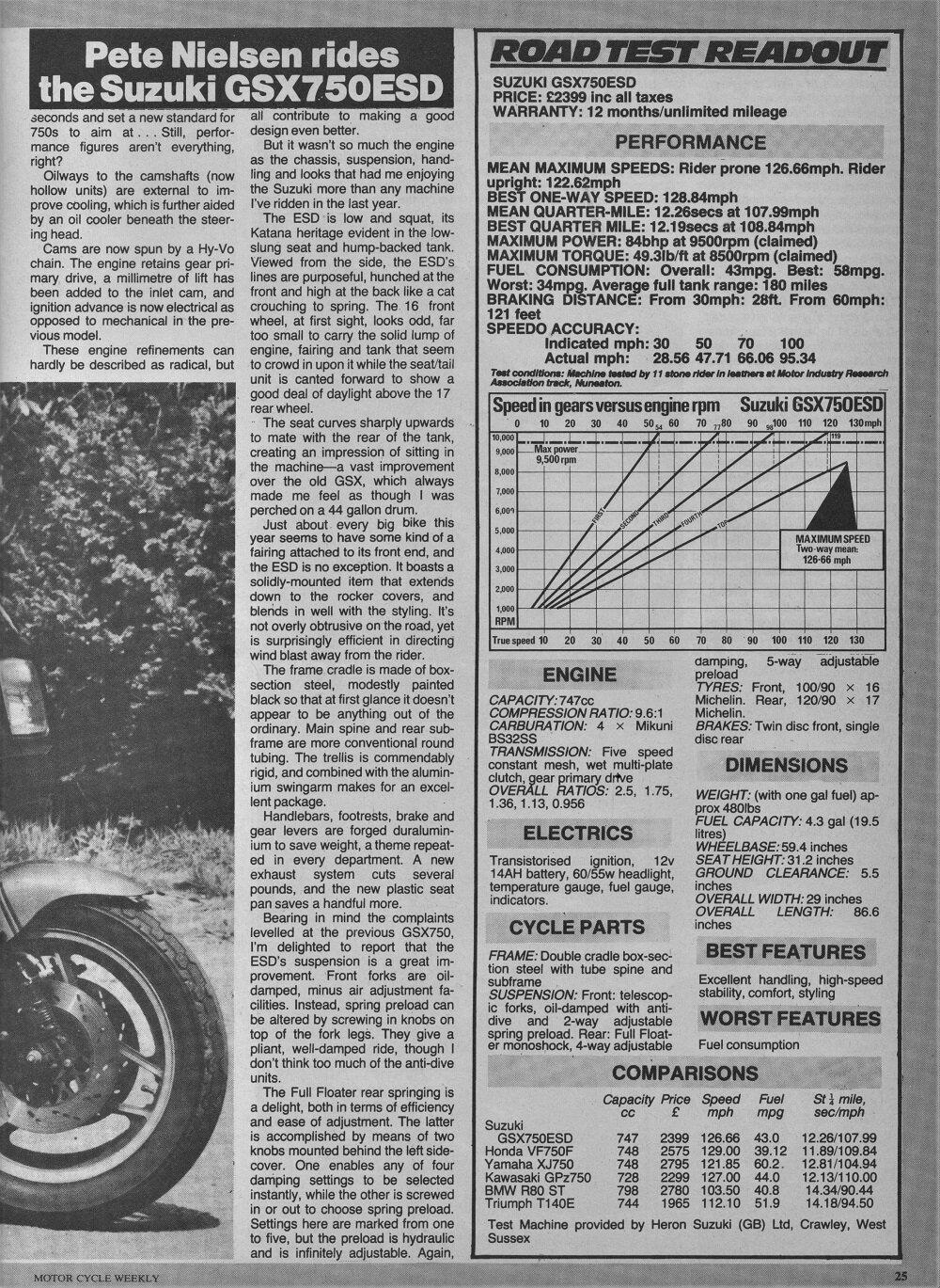1983 Suzuki GSX750ESD road test.2.jpg