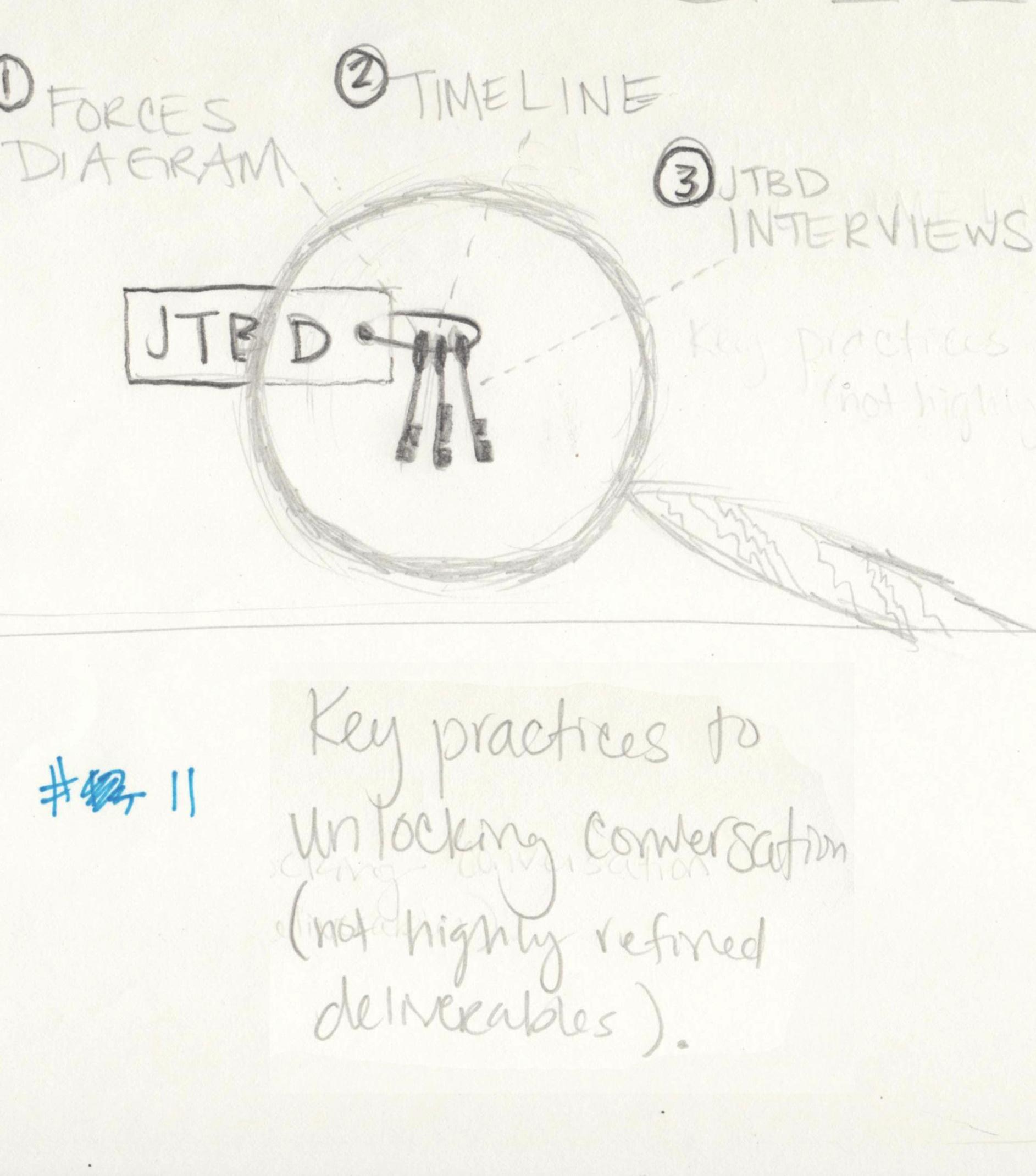 Practices Intro.jpg