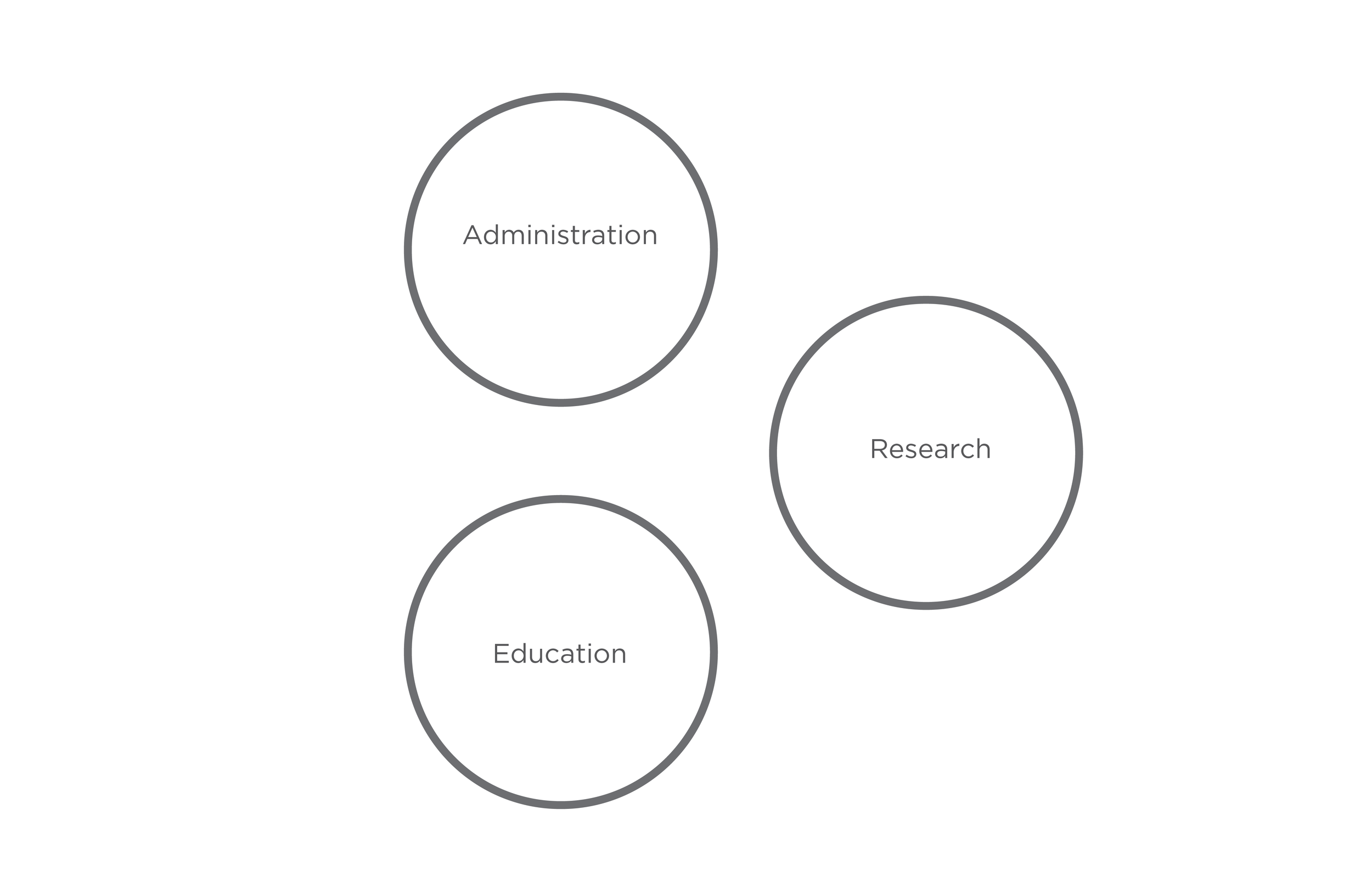 sustainable org diagrams-01.png