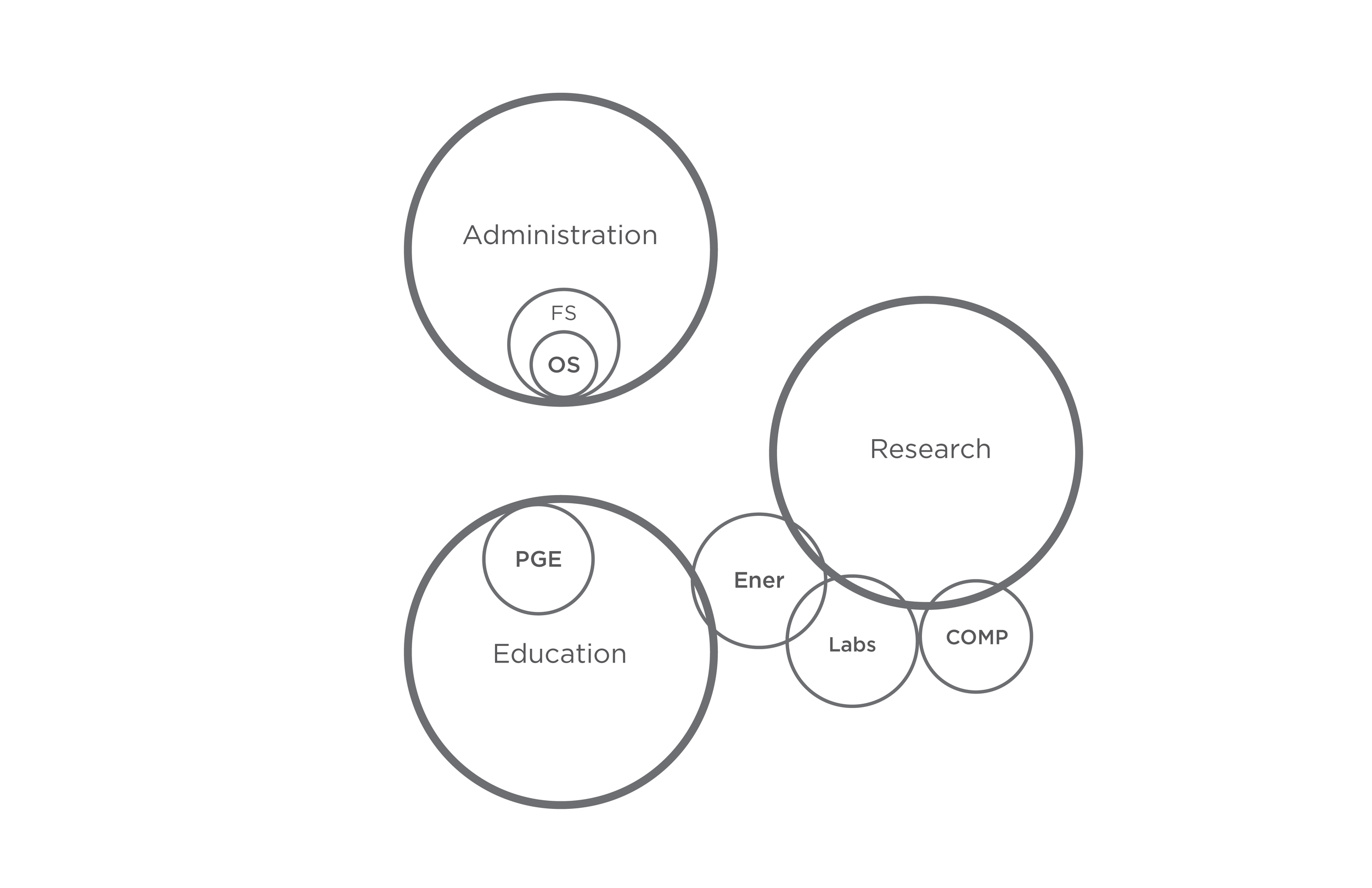 sustainable org diagrams-02.png
