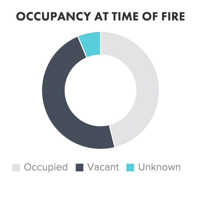 occupancy.jpg