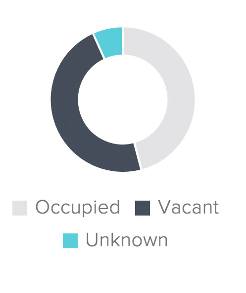 residential_occupancy.jpg