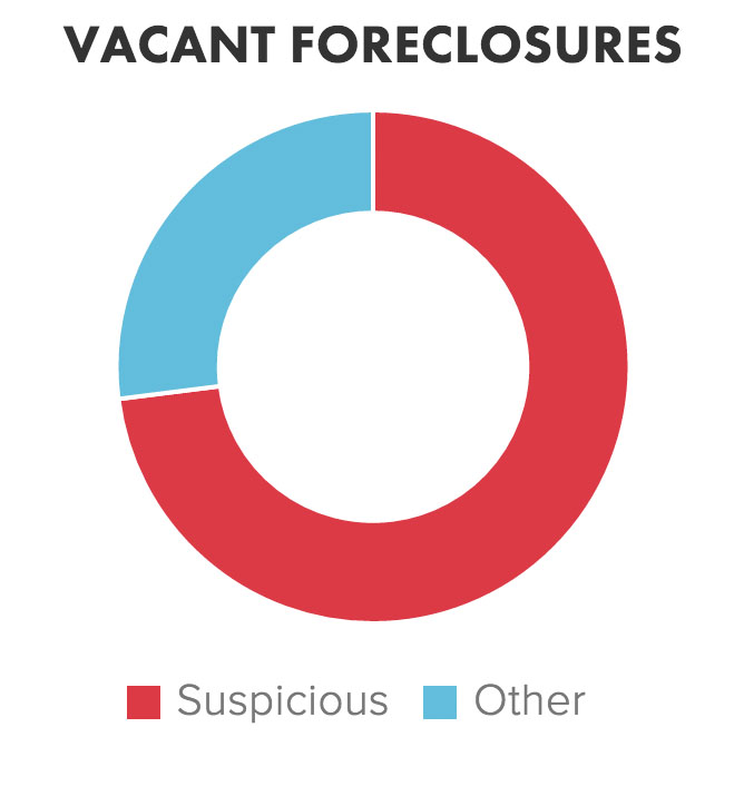 vacant_foreclosures.jpg
