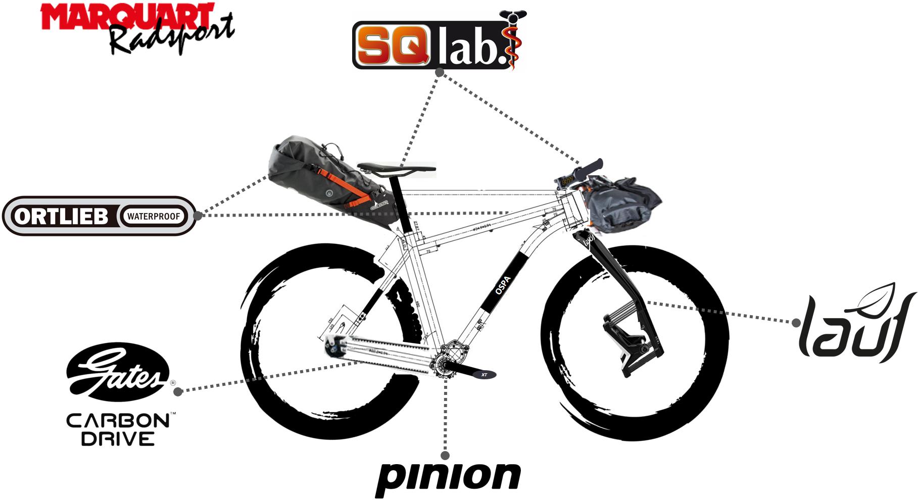 OSPA-Bike-Pinion-Lauf-SQLab-Gates-Ortlieb.png