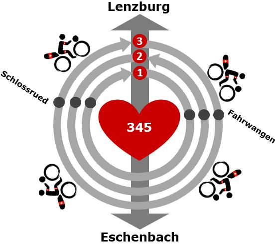 OSPA_herzschlaufen-Challenge345.png