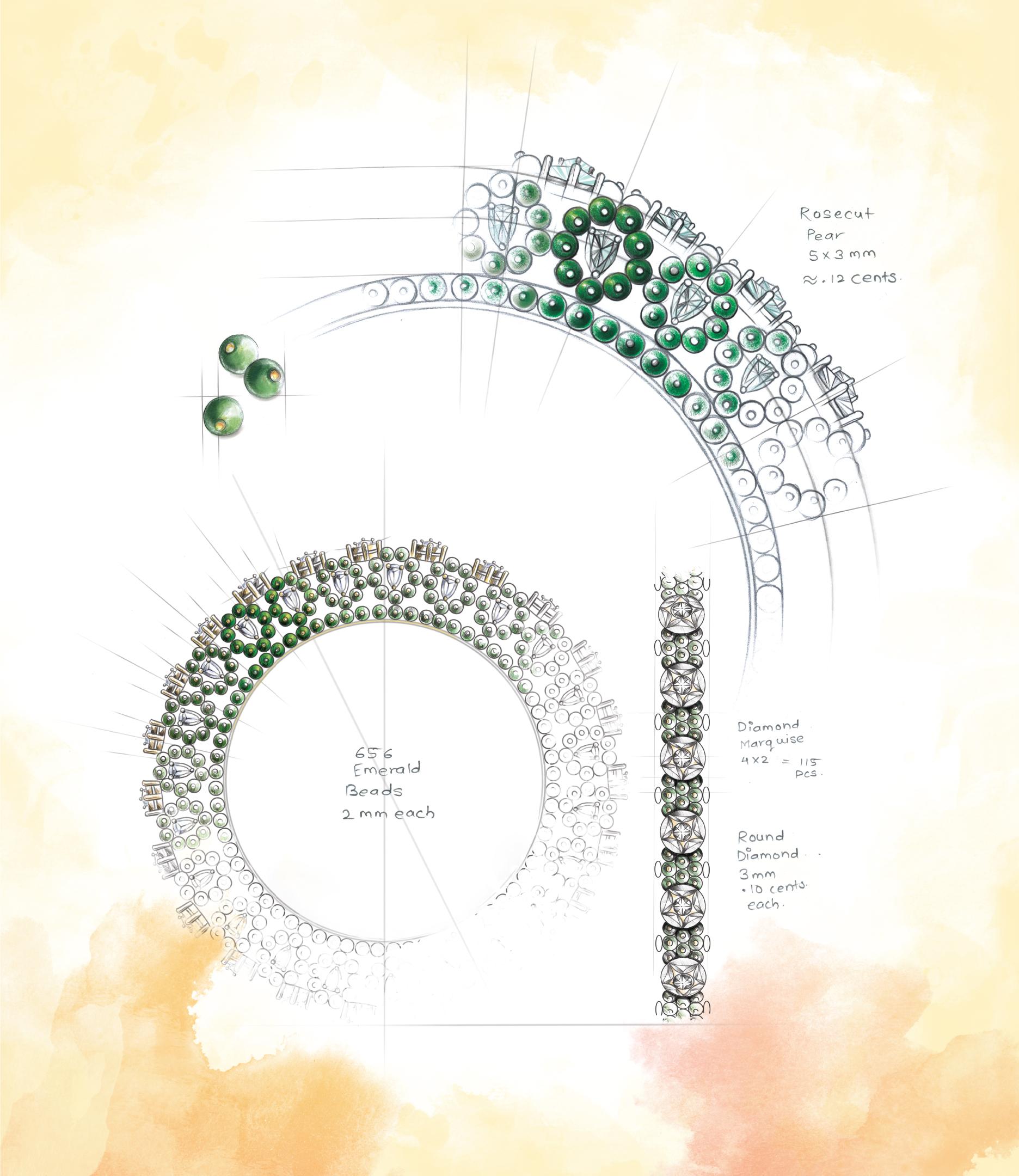 Welcome to the World of ARAYA Fine Jewelry