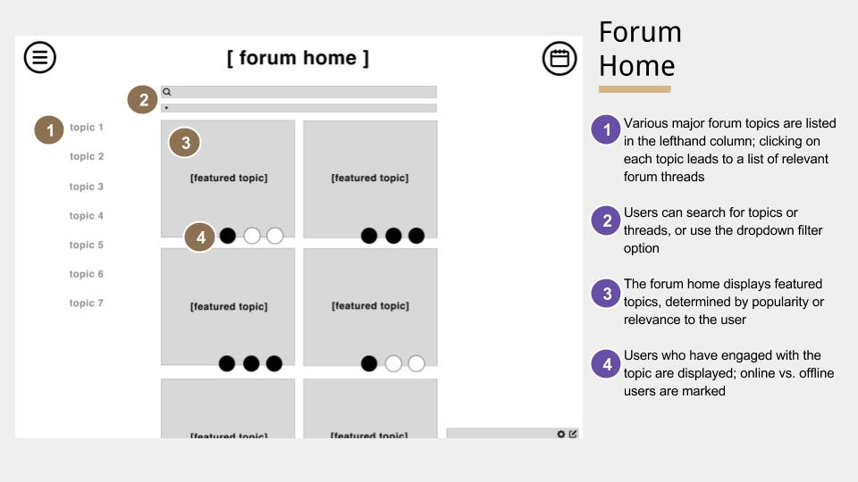 Annotated forum home.jpg