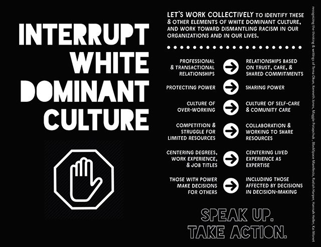 INTERRUPT WHITE DOMINANT CULTURE by Mike Murawski recognizing the thinking and writings of Tema Okun, Kenneth Jones, Maggie Potapchuk, BlackSpace Manifesto, Radiah Harper, Hannah Heller, and Kai Monet. ⁣ ⁣⁣ ⁣Let's work COLLECTIVELY to identify these and other elements of white dominant culture, and work toward dismantling racism in our organizations in in our lives.⁣ ⁣⁣ ⁣Move from a focus on professional and transactional relationships toward relationships based on trust, care, and shared commitments.⁣ ⁣⁣ ⁣Move from protecting power to sharing power.⁣ ⁣⁣ ⁣Move from a culture of over-working to a culture of self-care and community care.⁣ ⁣⁣ ⁣Move from a competition and struggle for limited resources to a mindset of collaboration and working to share resources.⁣ ⁣⁣ ⁣Move away from prioritizing only degrees, work experience, and job titles toward a way of recognizing and centering lived experience⁣ ⁣⁣ ⁣Move from a place of those with power making decisions for others toward a place where we work to include those affected by decisions in the decision-making process.⁣ ⁣⁣ ⁣Speak Up. Take Action.⁣ ⁣⁣ ⁣⁣ ⁣⁣ ⁣