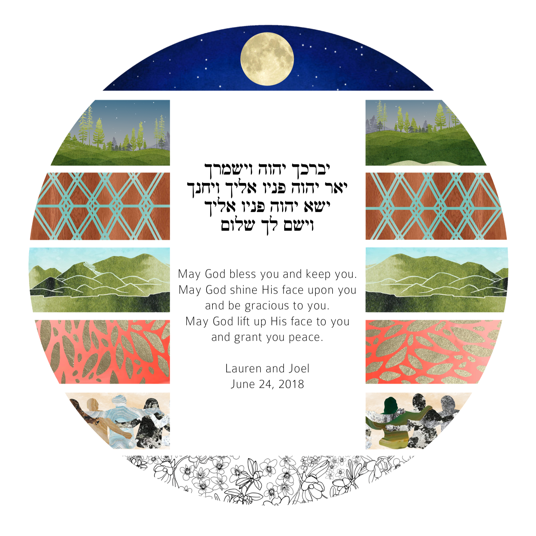 The Priestly Blessing, a gift to the parents of the newlyweds