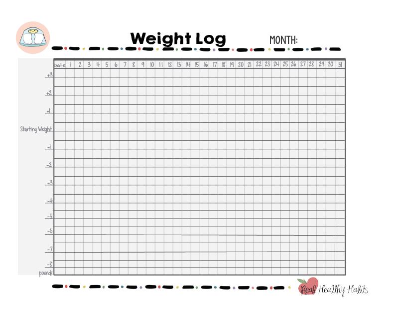 Weight log.png