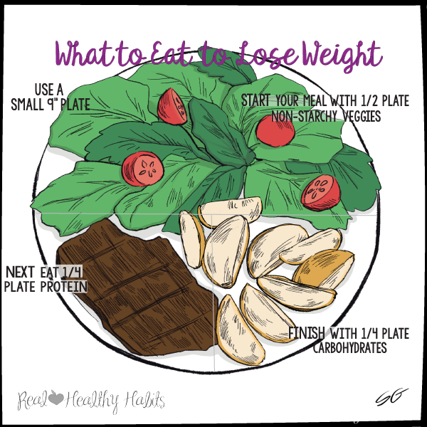 Weight loss plate. Use a Meal Template with 1/2 your plate veggies, 1/4 plate protein, and 1/4 plate carbs to lose WEight the Easy Way | Make Losing Weight Simple with this Easy Formula | www.realhealthyhabits.com
