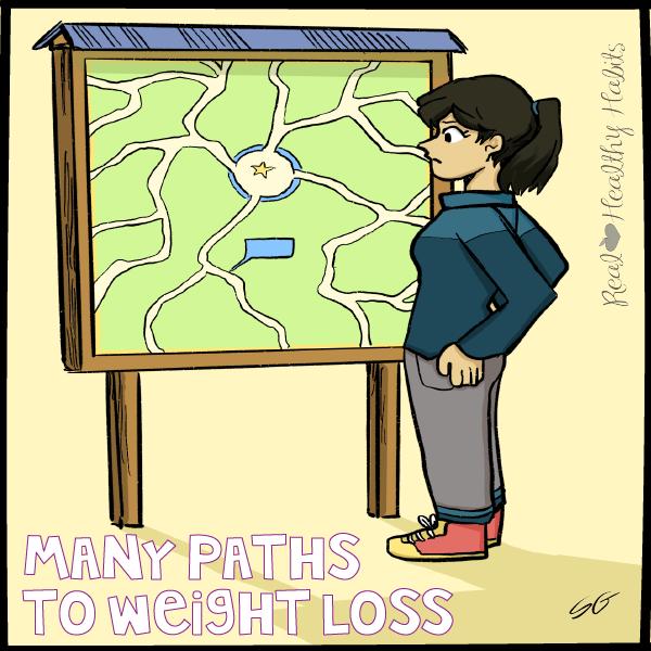 Blog Post Lots of Weight Loss Paths.png