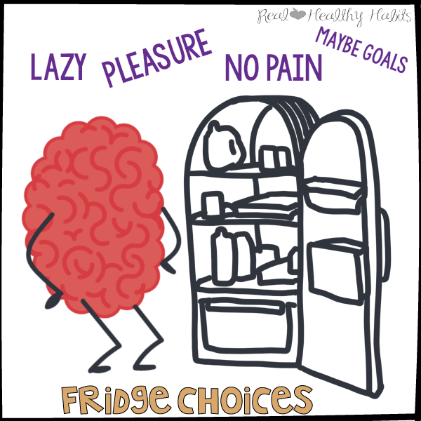 Influences on Your Brain for Food—Fridge Choices | How to Nix Zombie Eating the Easy Way | www.realhealthyhabits.com