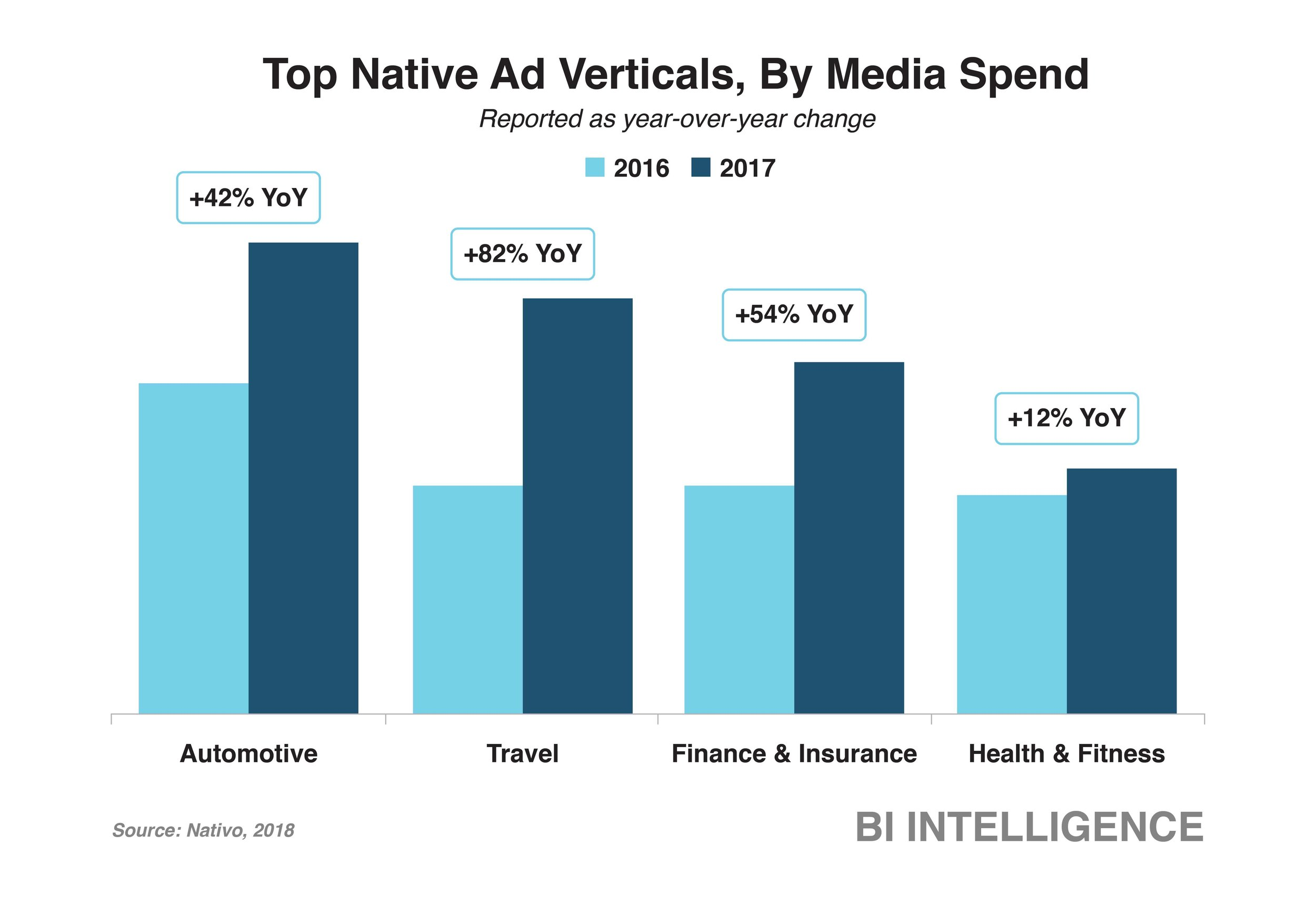 top native trends.jpg