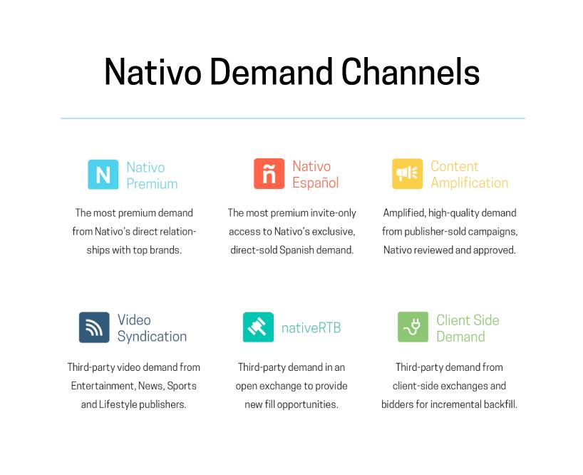 Demand-Channels.jpg