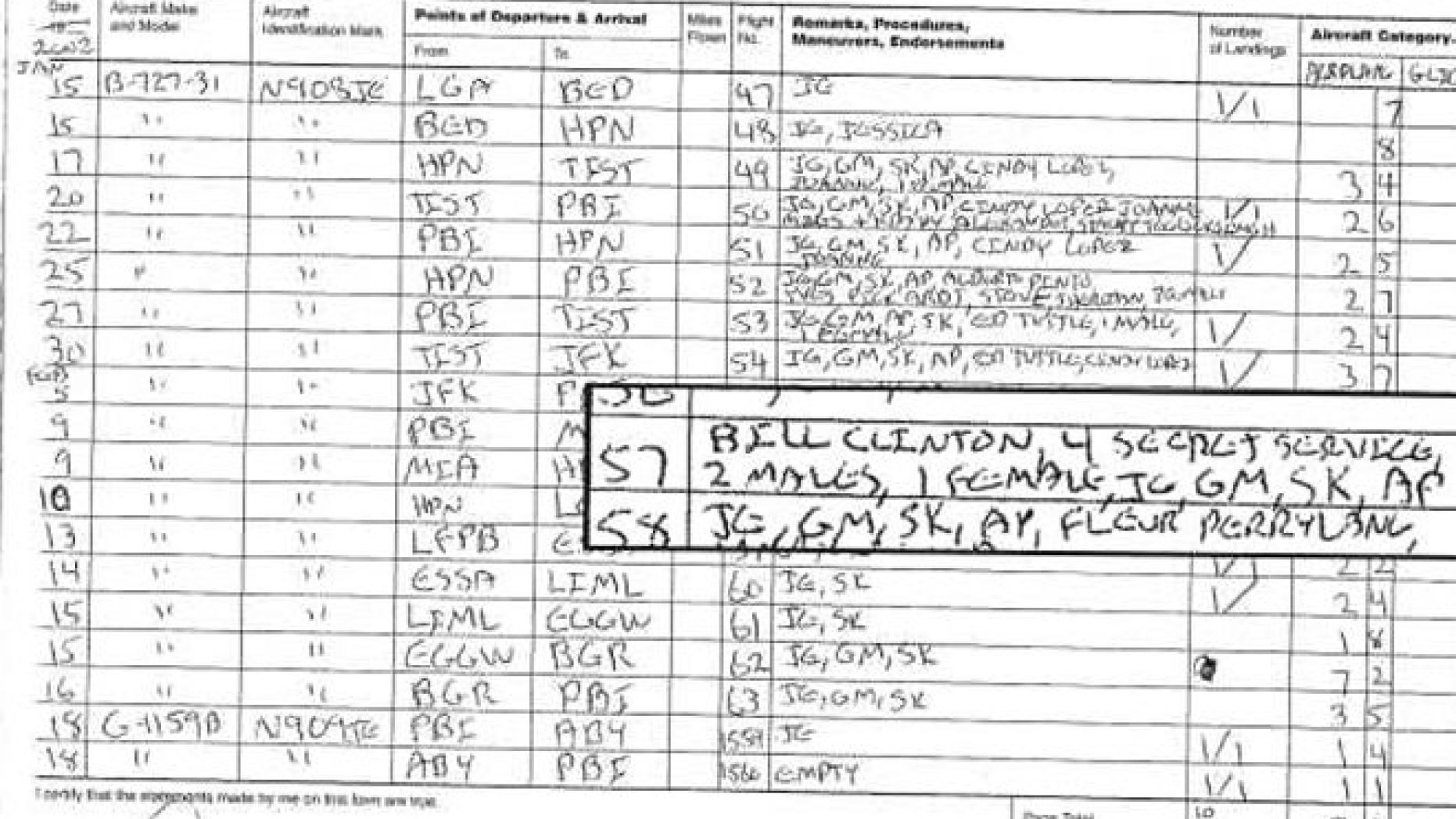 The flight logs are required to be filed with the Federal Aviation Administration.