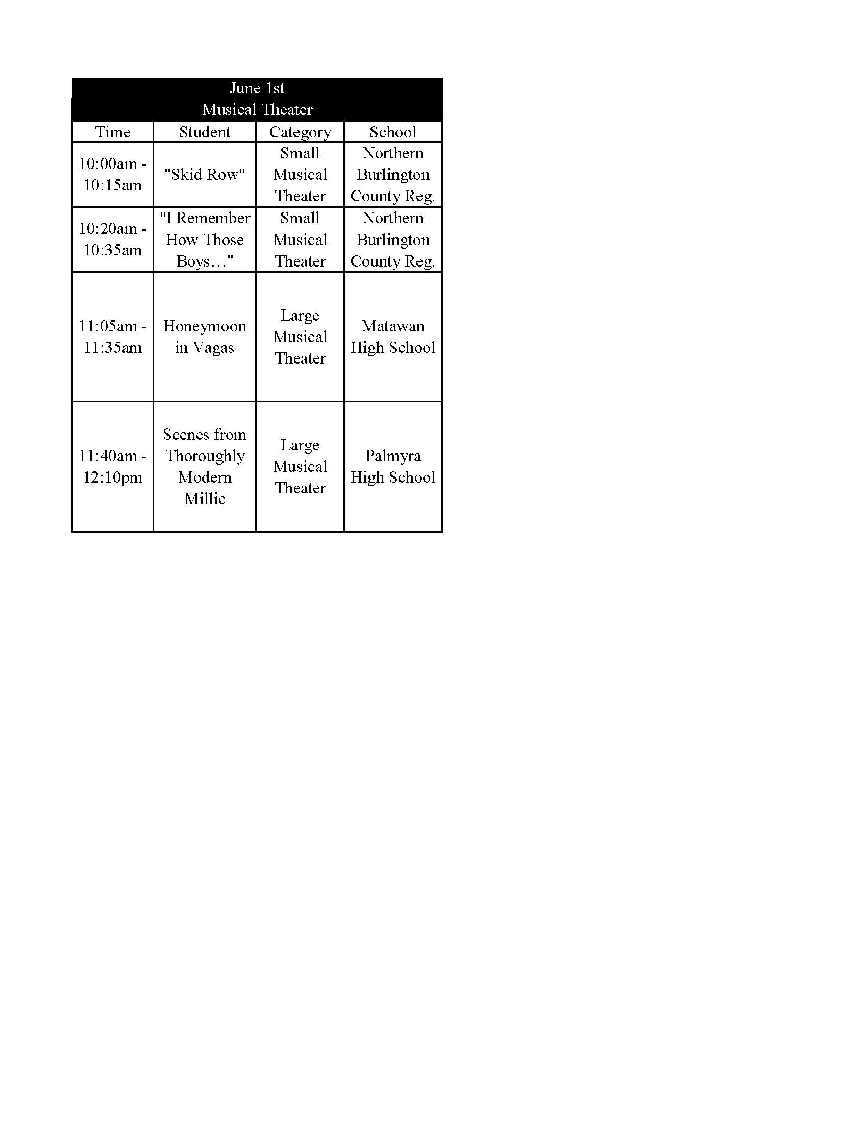 6_1 Adjudication Schedule (2017)_Page_4.jpg