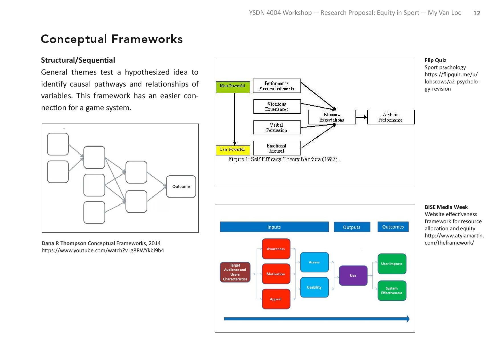 LocMy_ysdn4004_pr1_proposal-page-012.jpg